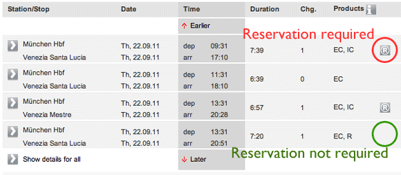 Munich-Venice train reservations